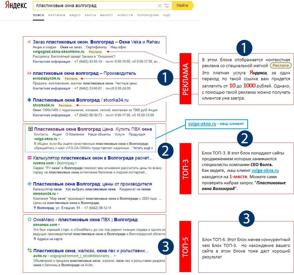 Раскрутка сайта с гарантией Трубчевск простое создание одностраничного сайта